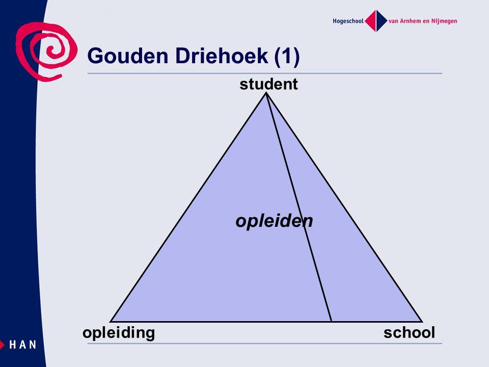 Gouden Driehoek (1) student opleiden opleiding school