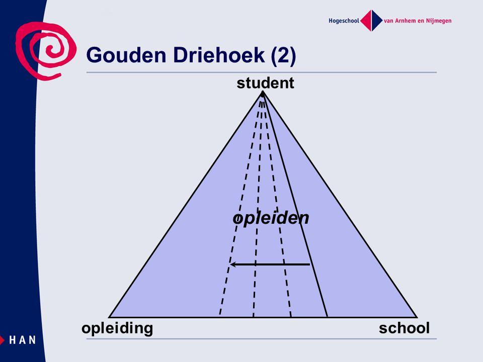 Gouden Driehoek (2) student opleiden opleiding school