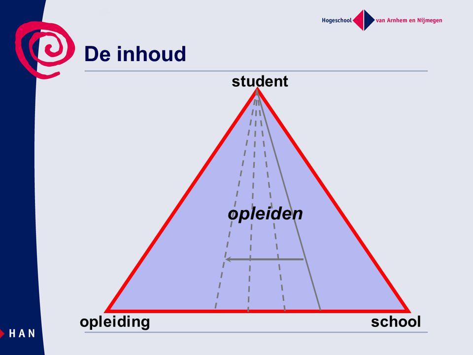 De inhoud student opleiden opleiding school