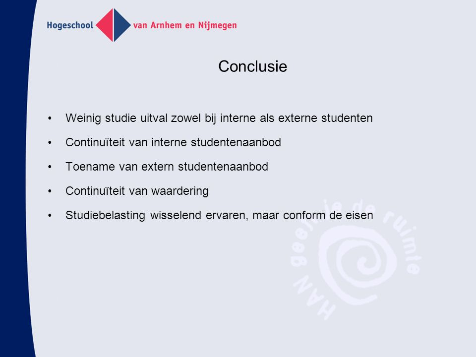 Conclusie Weinig studie uitval zowel bij interne als externe studenten