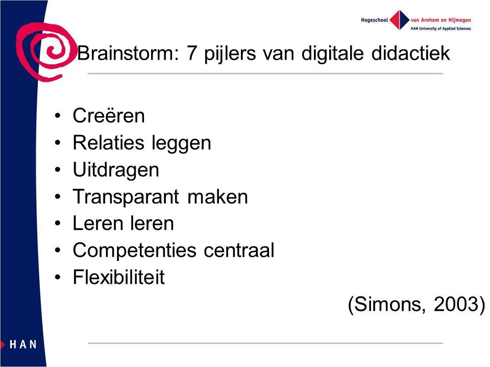 Brainstorm: 7 pijlers van digitale didactiek