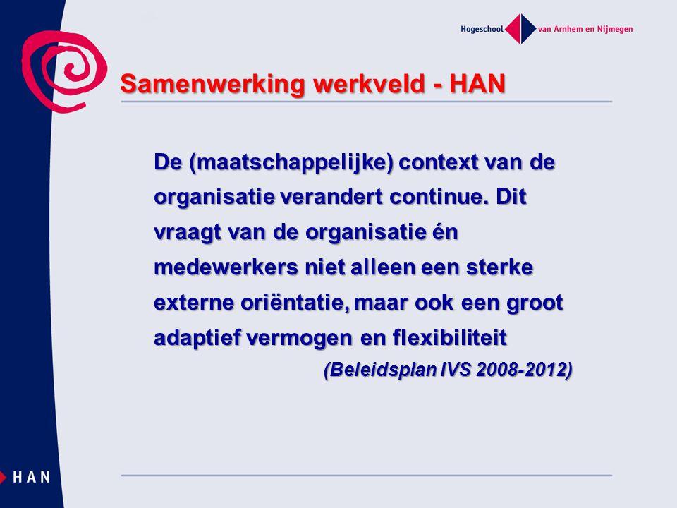 Samenwerking werkveld - HAN