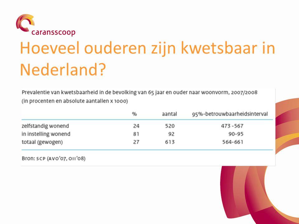 Hoeveel ouderen zijn kwetsbaar in Nederland