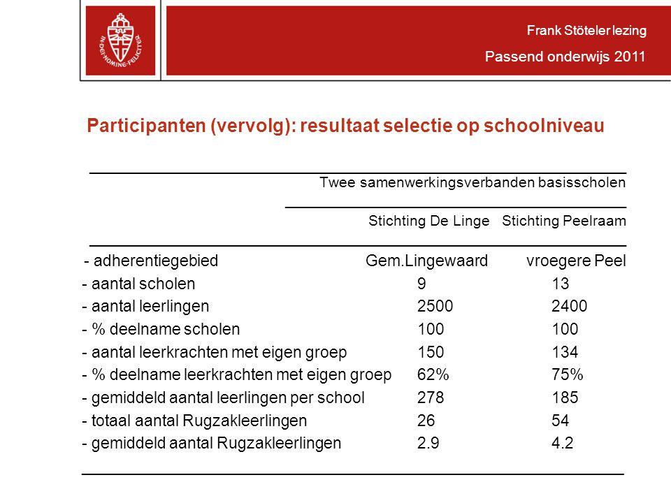 Participanten (vervolg): resultaat selectie op schoolniveau
