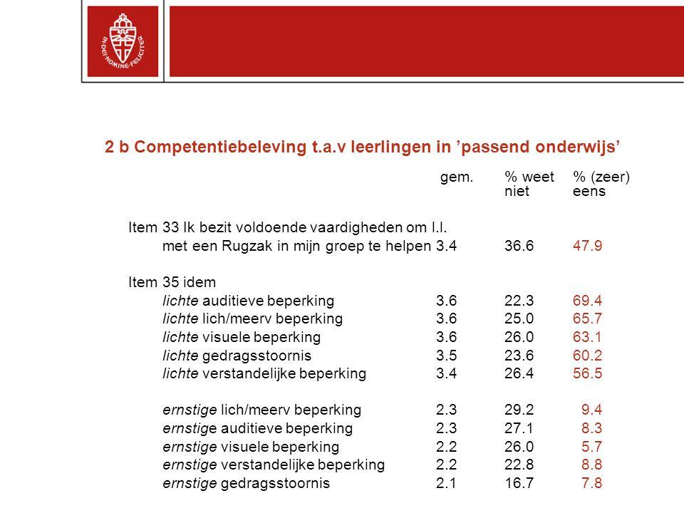 2 b Competentiebeleving t.a.v leerlingen in 'passend onderwijs'