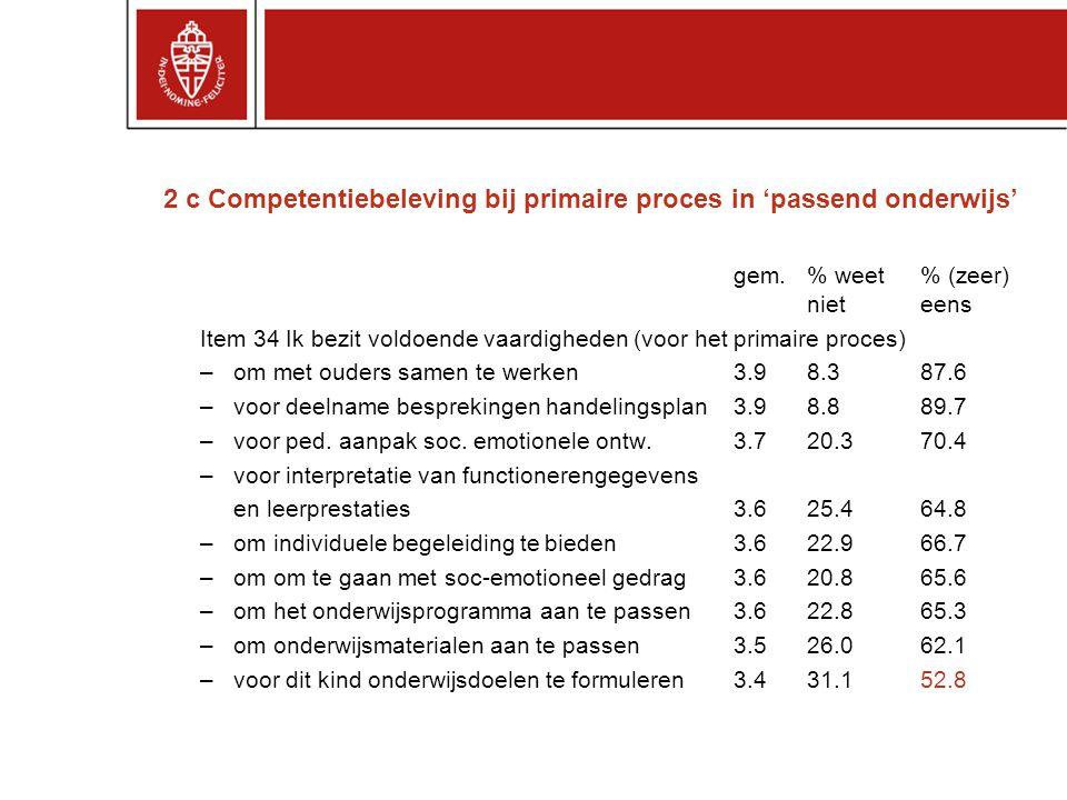2 c Competentiebeleving bij primaire proces in 'passend onderwijs'