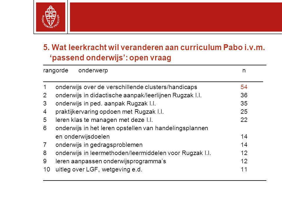 5. Wat leerkracht wil veranderen aan curriculum Pabo i. v. m