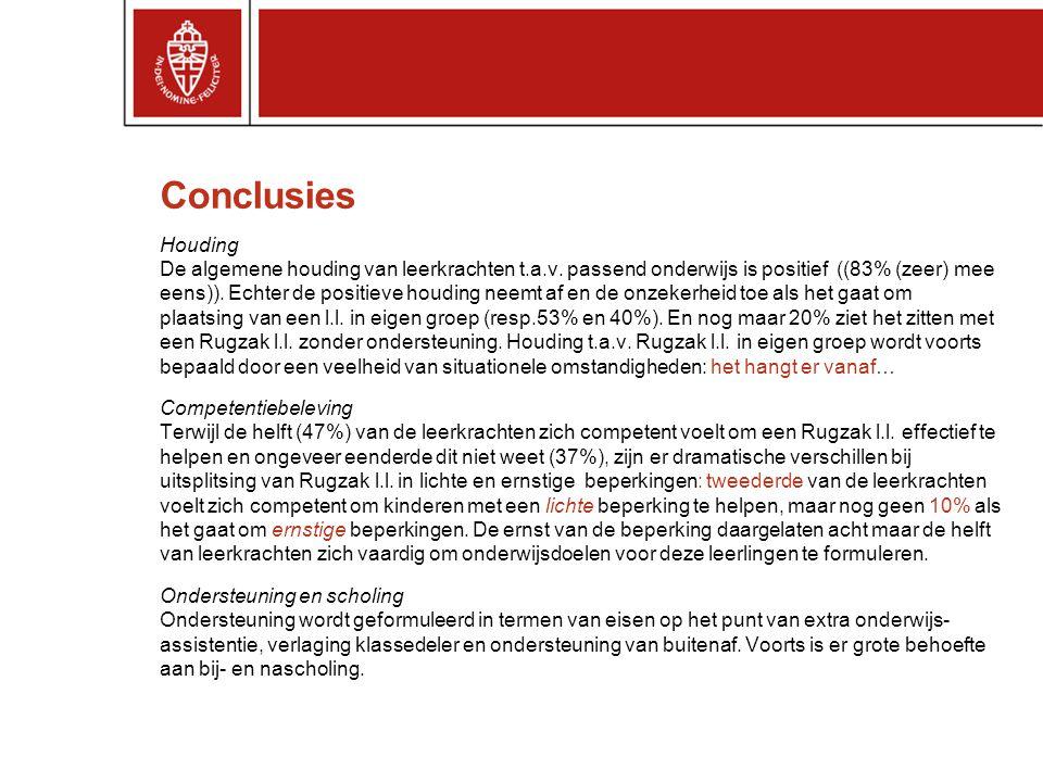 Conclusies Houding. De algemene houding van leerkrachten t.a.v. passend onderwijs is positief ((83% (zeer) mee.