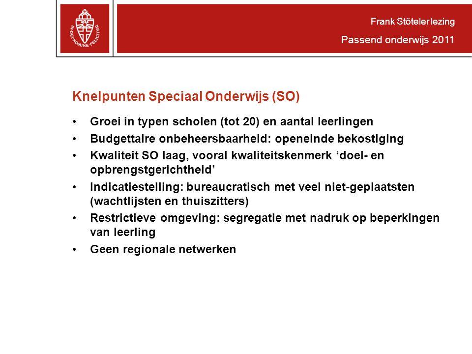 Knelpunten Speciaal Onderwijs (SO)
