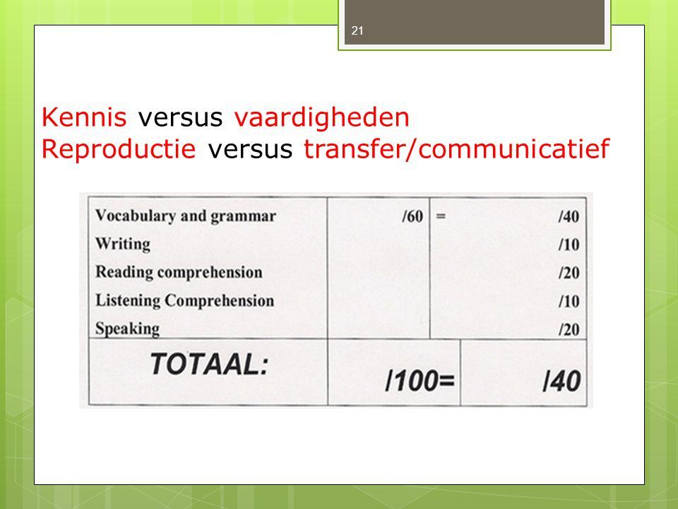 Kennis versus vaardigheden Reproductie versus transfer/communicatief