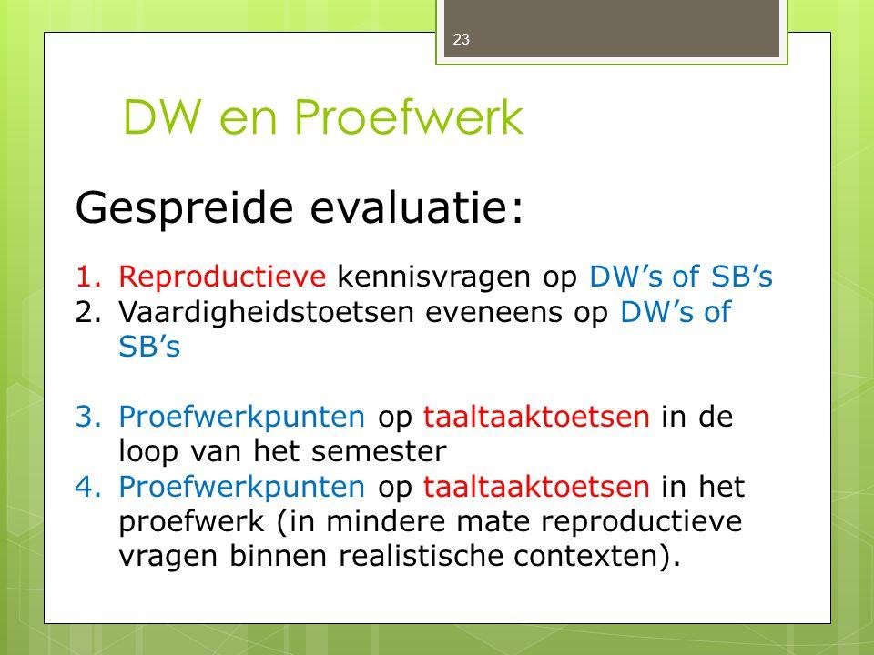 DW en Proefwerk Gespreide evaluatie: