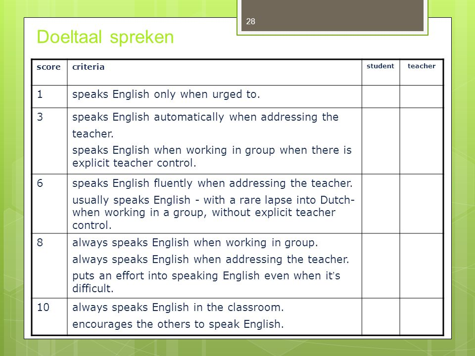 Doeltaal spreken 1 speaks English only when urged to. 3