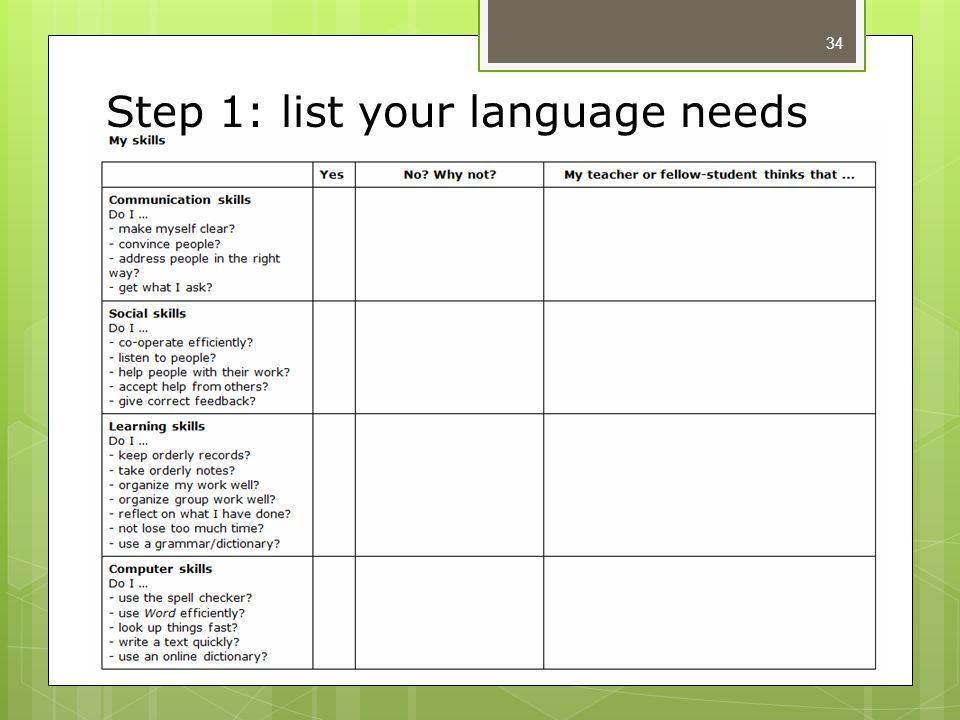 Step 1: list your language needs