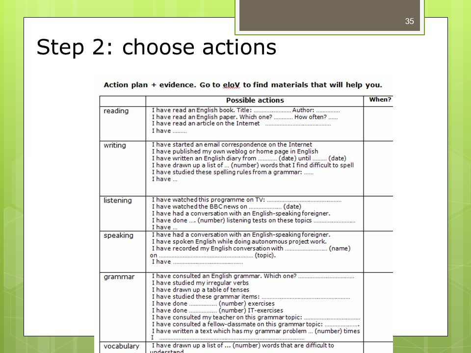 Step 2: choose actions