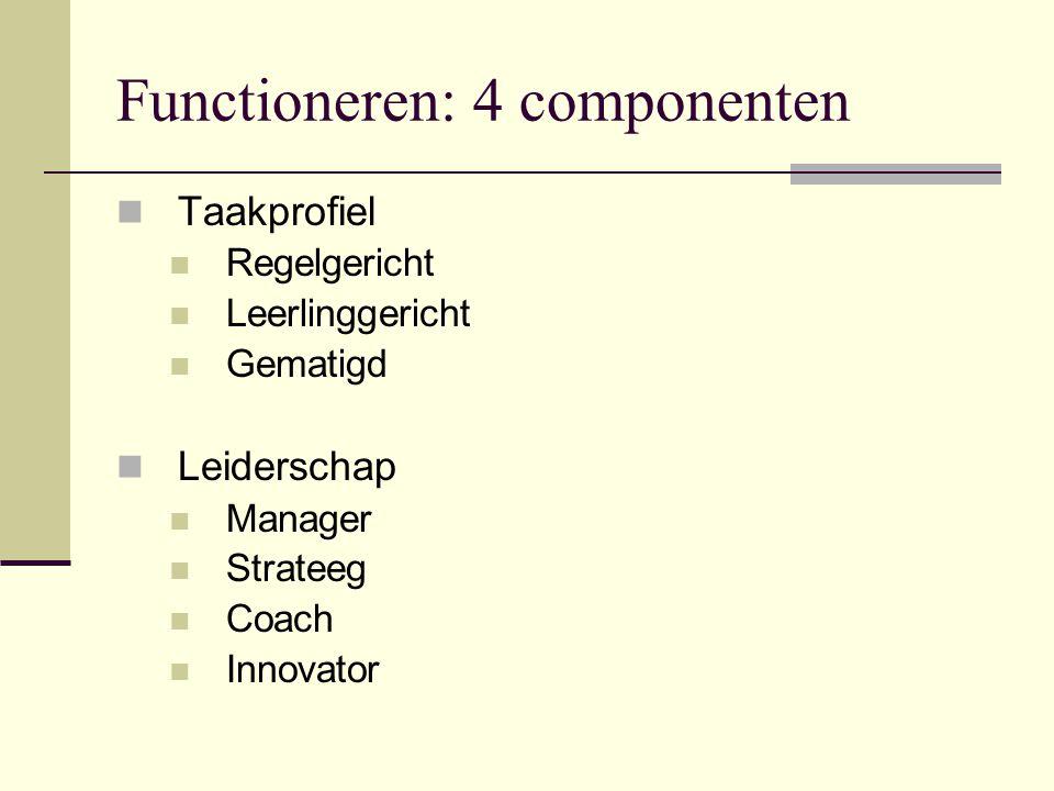 Functioneren: 4 componenten