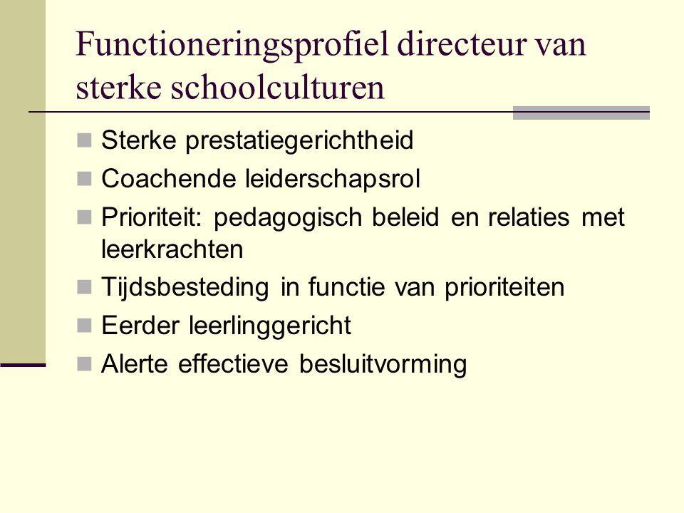 Functioneringsprofiel directeur van sterke schoolculturen