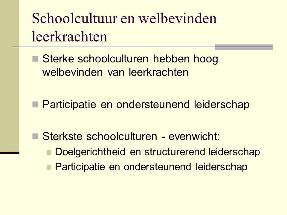 Schoolcultuur en welbevinden leerkrachten