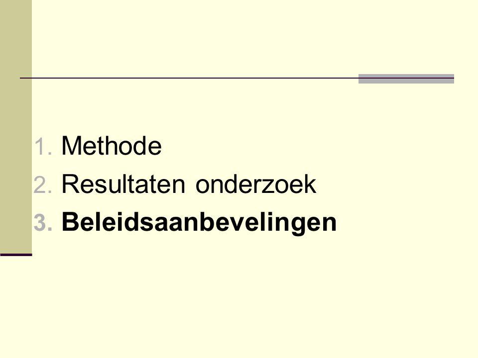 Methode Resultaten onderzoek Beleidsaanbevelingen
