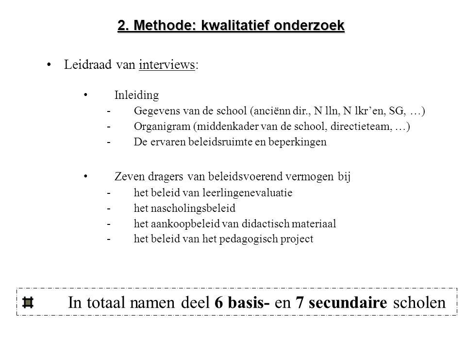 2. Methode: kwalitatief onderzoek