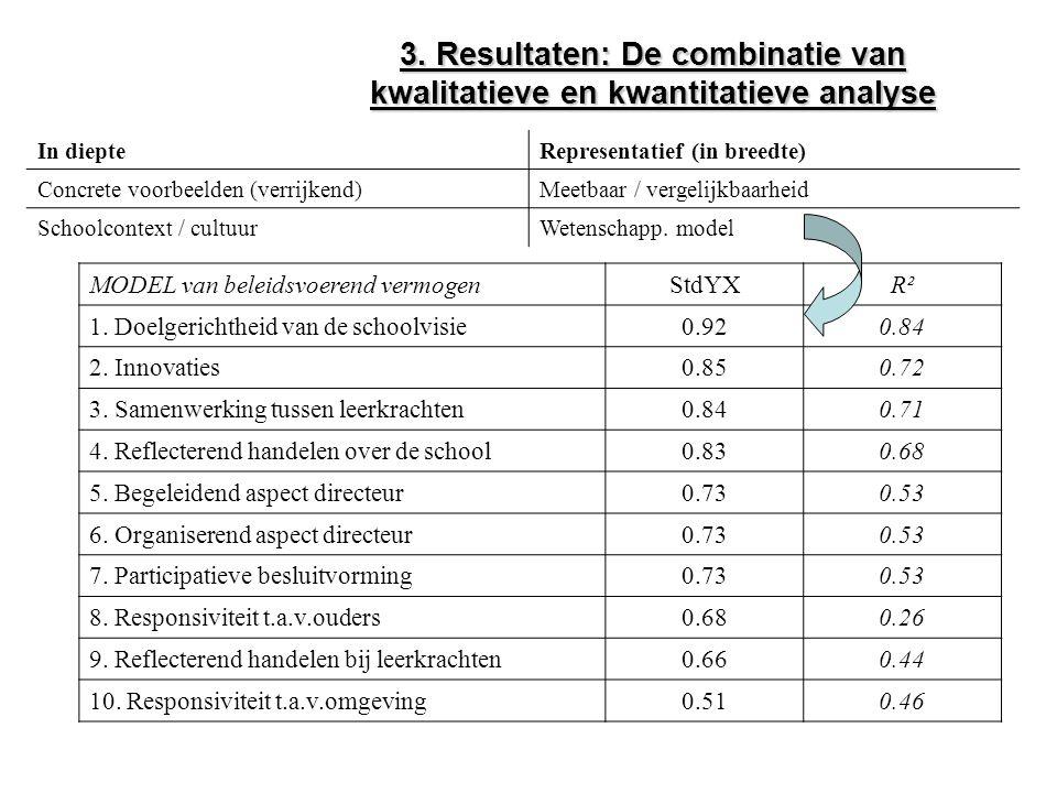 3. Resultaten: De combinatie van kwalitatieve en kwantitatieve analyse