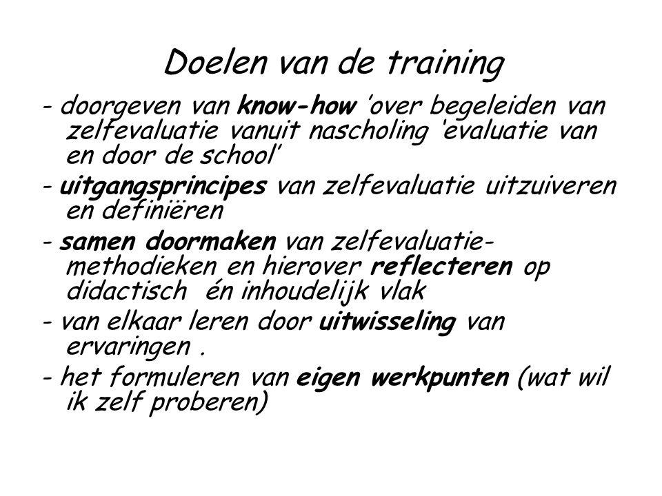 Doelen van de training - doorgeven van know-how 'over begeleiden van zelfevaluatie vanuit nascholing 'evaluatie van en door de school'