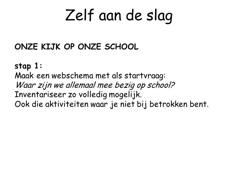 Zelf aan de slag ONZE KIJK OP ONZE SCHOOL stap 1: