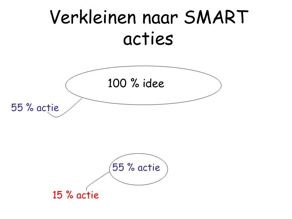 Verkleinen naar SMART acties
