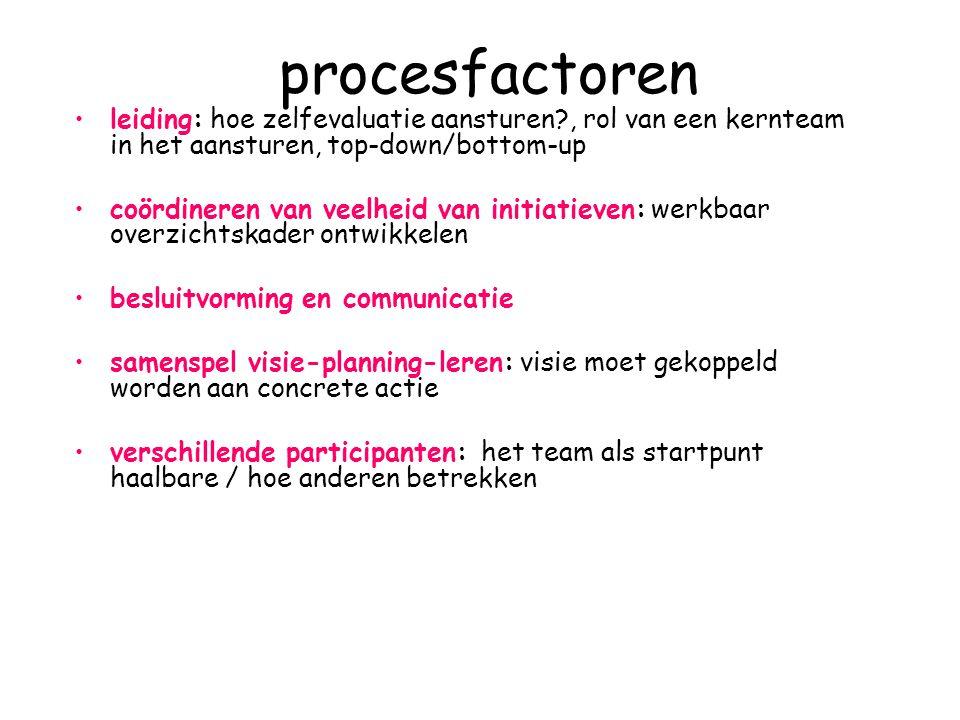 procesfactoren leiding: hoe zelfevaluatie aansturen , rol van een kernteam in het aansturen, top-down/bottom-up.