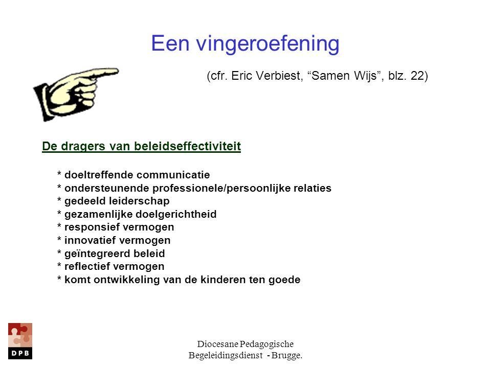 Een vingeroefening (cfr. Eric Verbiest, Samen Wijs , blz. 22)