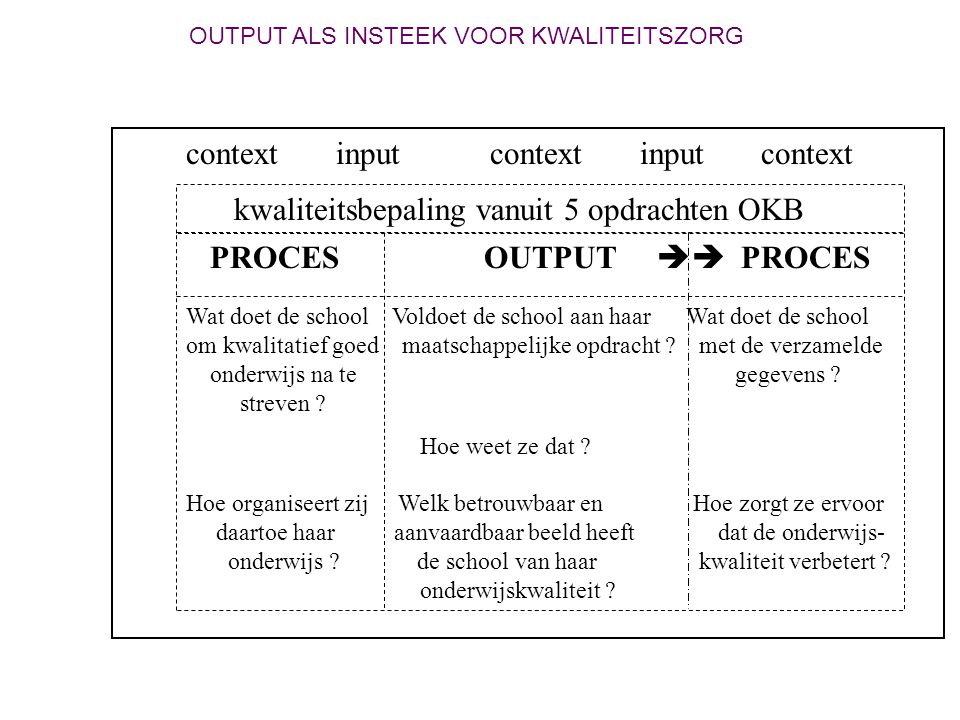 context input context input context