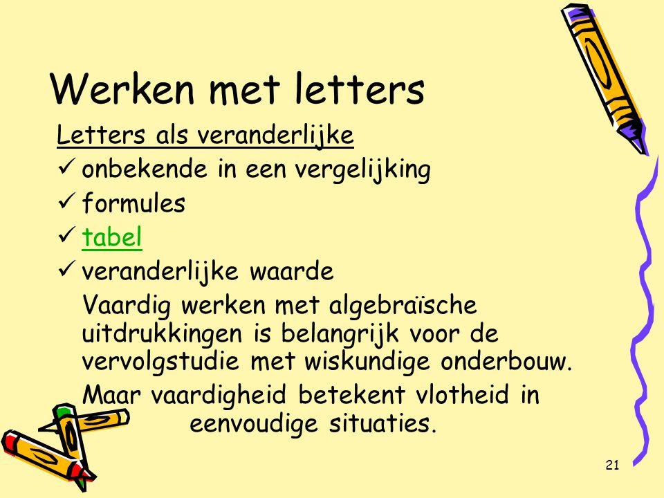 Werken met letters Letters als veranderlijke
