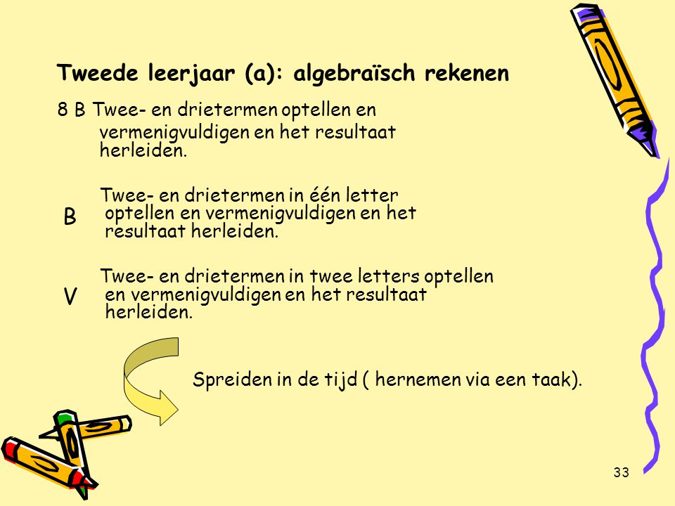 Tweede leerjaar (a): algebraïsch rekenen