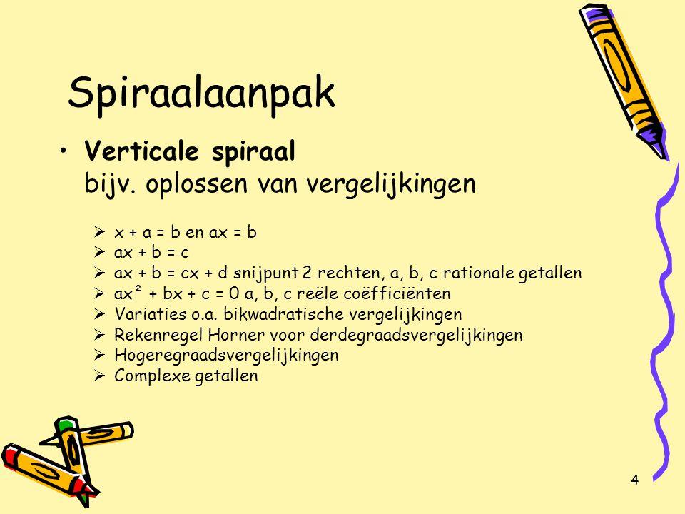Spiraalaanpak Verticale spiraal bijv. oplossen van vergelijkingen