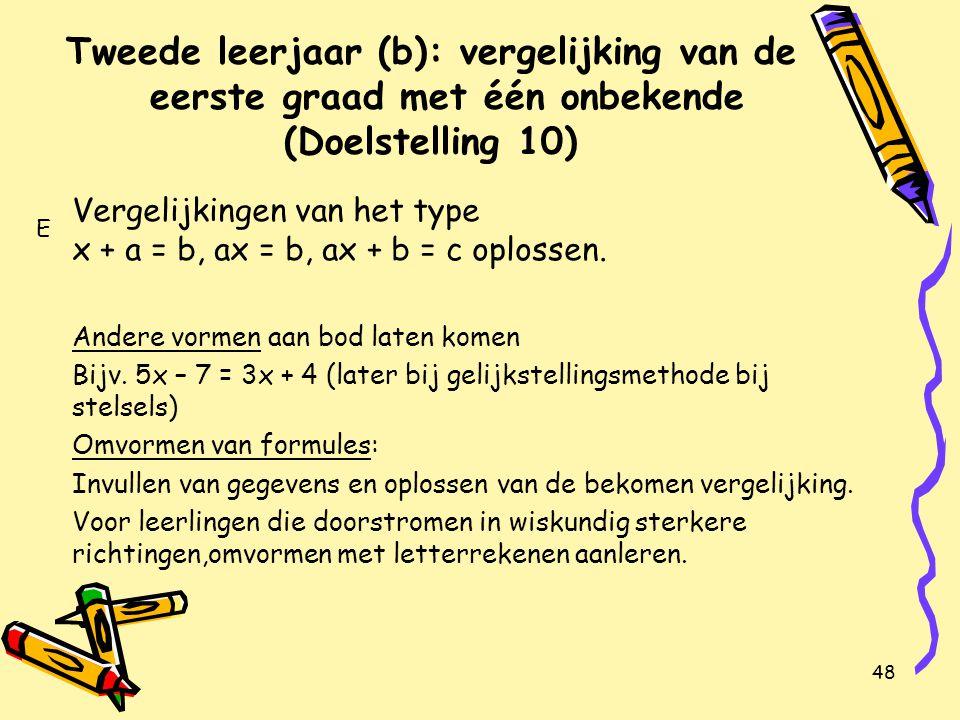 Tweede leerjaar (b): vergelijking van de eerste graad met één onbekende (Doelstelling 10)