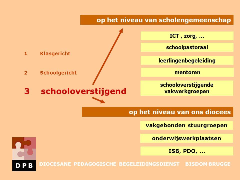 Klasgericht Schoolgericht 3 schooloverstijgend