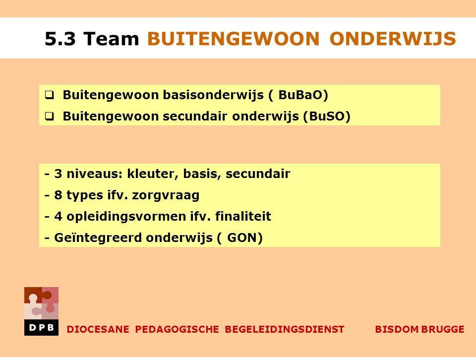 5.3 Team BUITENGEWOON ONDERWIJS