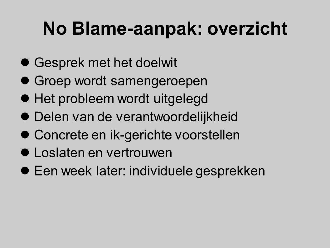 No Blame-aanpak: overzicht
