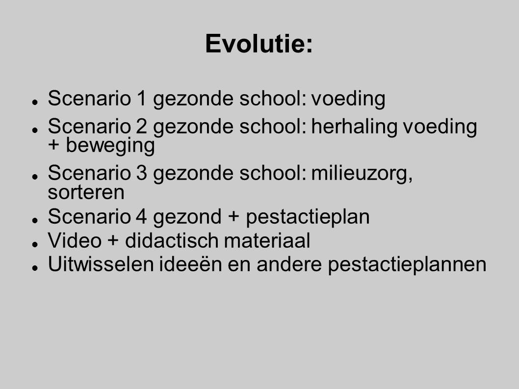 Evolutie: Scenario 1 gezonde school: voeding