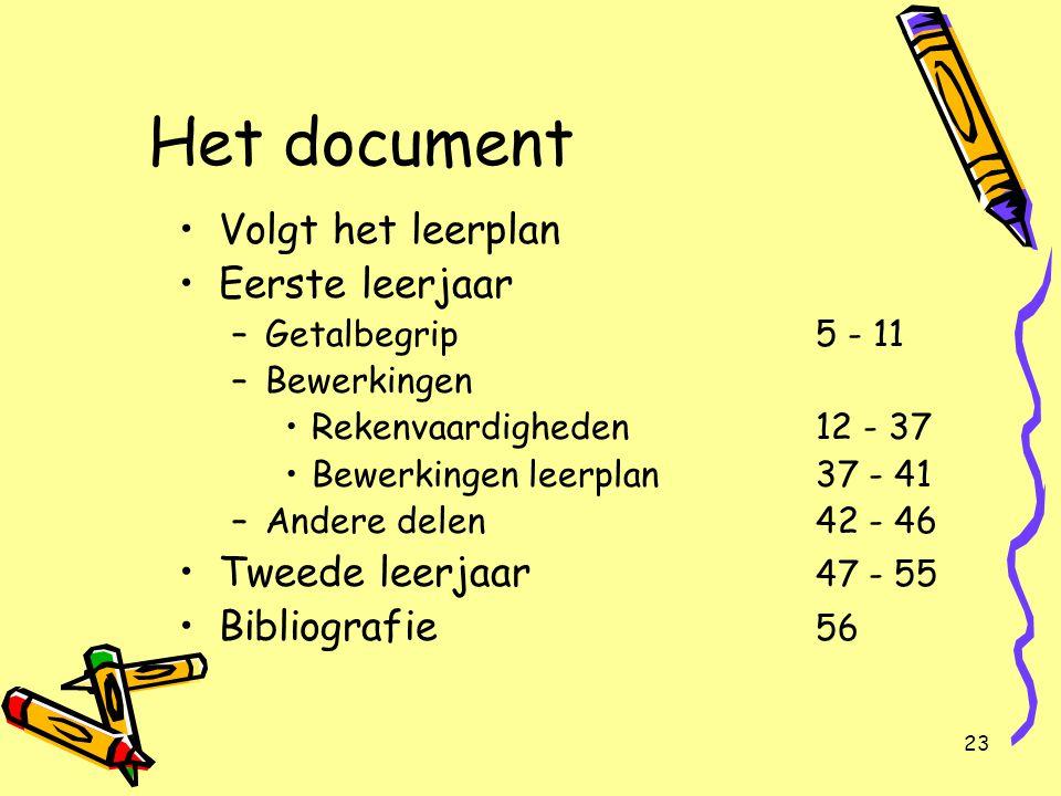 Het document Volgt het leerplan Eerste leerjaar