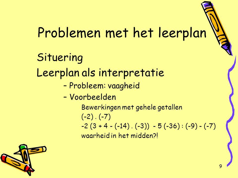 Problemen met het leerplan