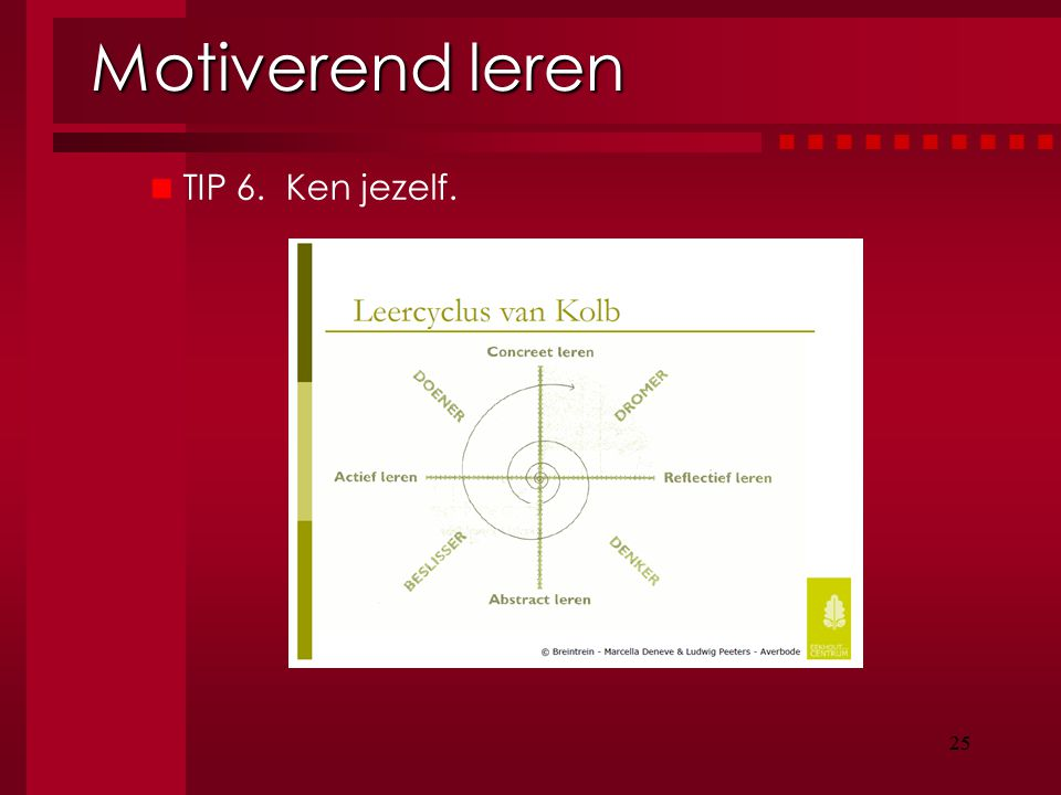Motiverend leren TIP 6. Ken jezelf. 25