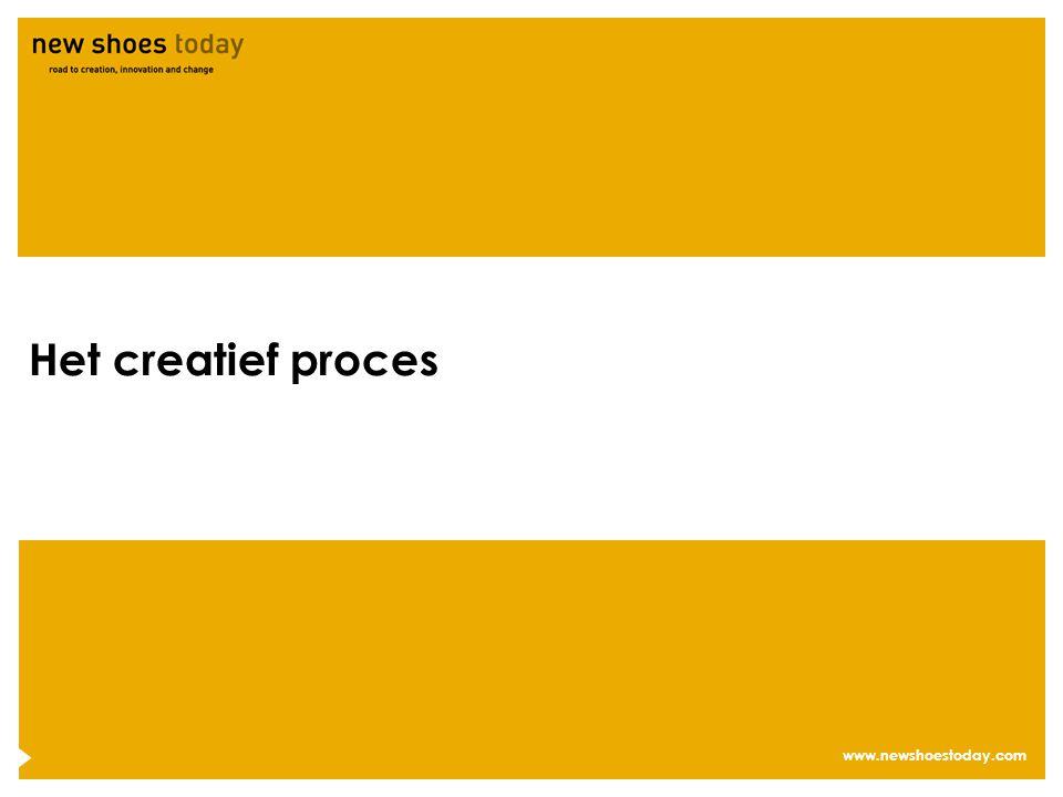 4/4/2017 Het creatief proces