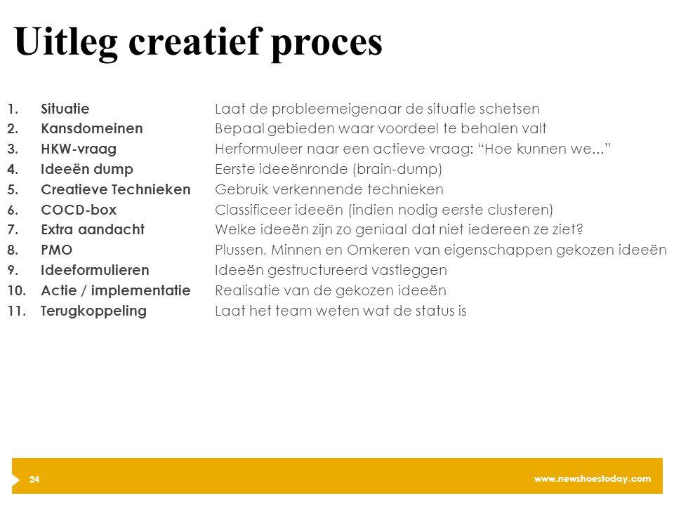 Uitleg creatief proces
