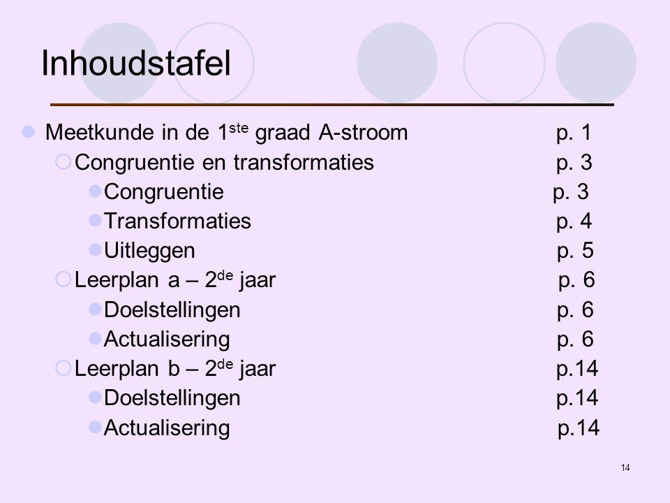 Inhoudstafel Meetkunde in de 1ste graad A-stroom p. 1