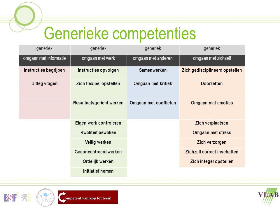 Generieke competenties