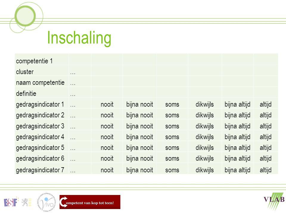 Inschaling competentie 1 cluster … naam competentie definitie