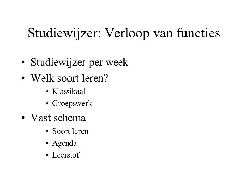 Studiewijzer: Verloop van functies
