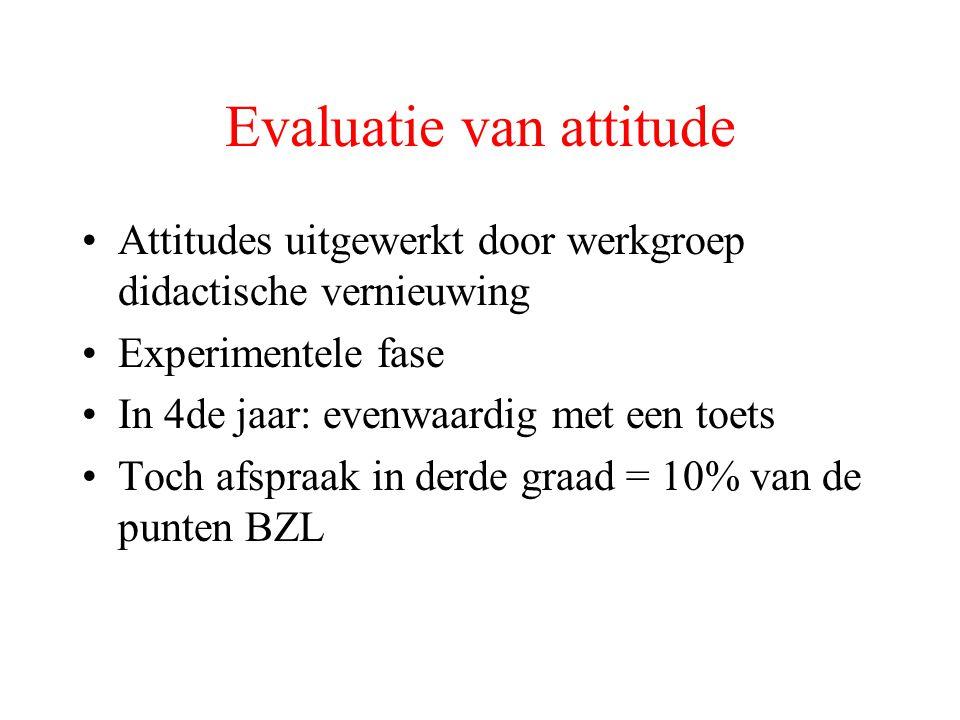 Evaluatie van attitude
