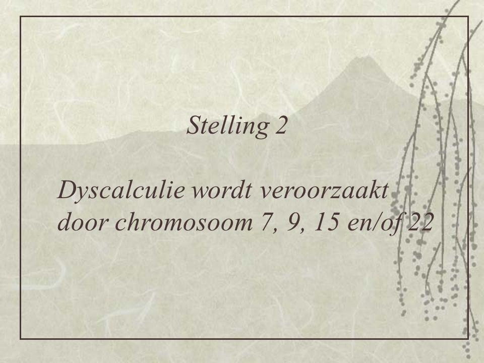 Dyscalculie wordt veroorzaakt door chromosoom 7, 9, 15 en/of 22