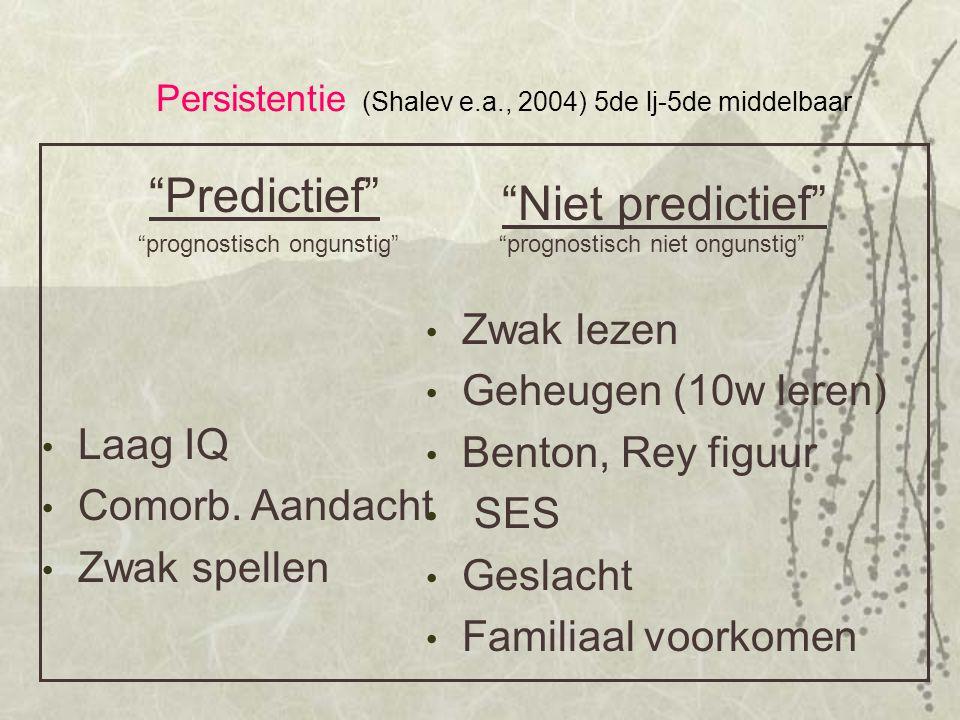 Predictief Niet predictief Zwak lezen Geheugen (10w leren) Laag IQ